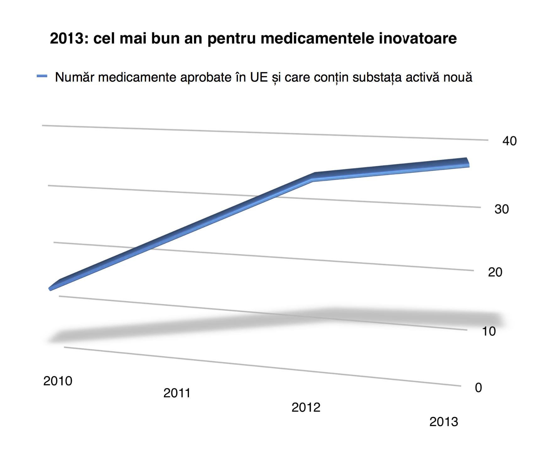 UE medicamente noi 2013 ok