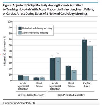 cardiologi congres pacienti